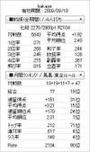 Tenhou_prof_20090816