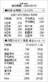 Tenhou_prof_20090919