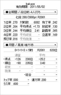Tenhou_prof_20110203_2
