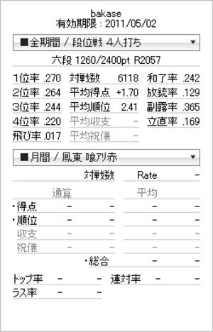 Tenhou_prof_20110401