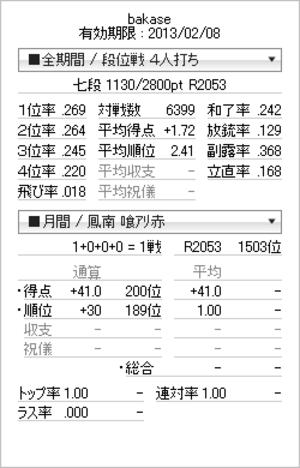 Tenhou_prof_20121018