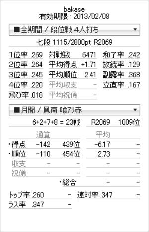 Tenhou_prof_20130207