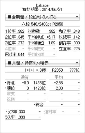 Tenhou_prof_20131221