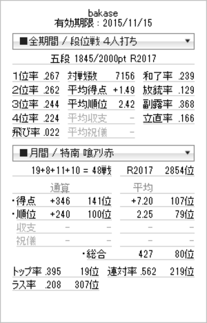 Tenhou_prof_20150411