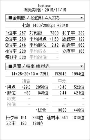 Tenhou_prof_20150511