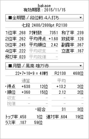 Tenhou_prof_20150519