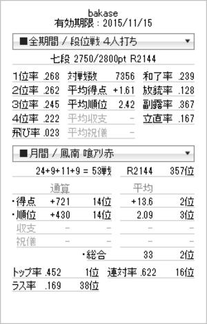 Tenhou_prof_20150524
