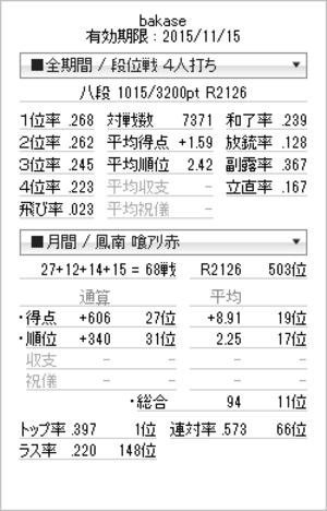 Tenhou_prof_20150529