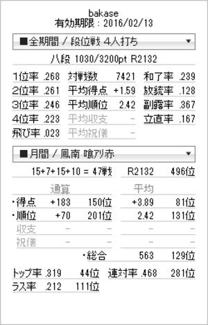 Tenhou_prof_20150622