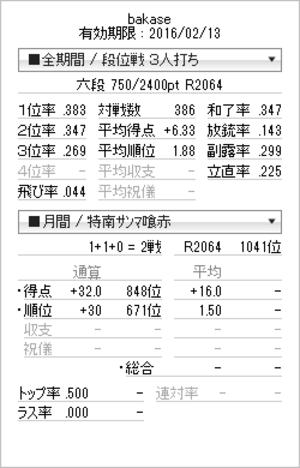 Tenhou_prof_20150807