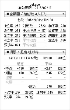 Tenhou_prof_20151027_2