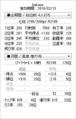 Tenhou_prof_20151118