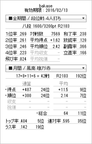 Tenhou_prof_20151118_2