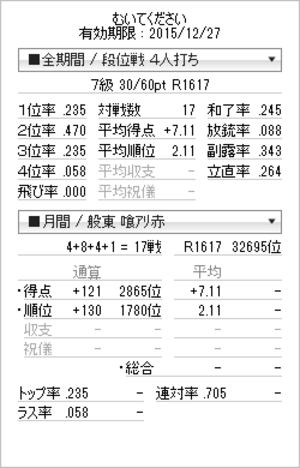 Tenhou_prof_20151127
