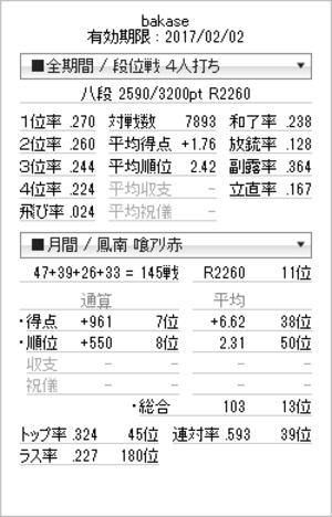 Tenhou_prof_20160126