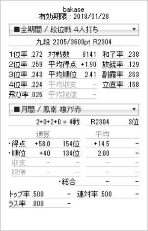 Tenhou_prof_20160504