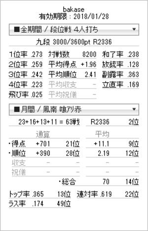 Tenhou_prof_20160528