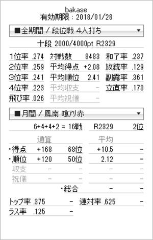 Tenhou_prof_20160807