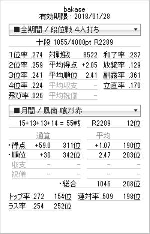 Tenhou_prof_20160823