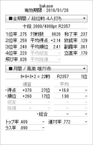 Tenhou_prof_20161013
