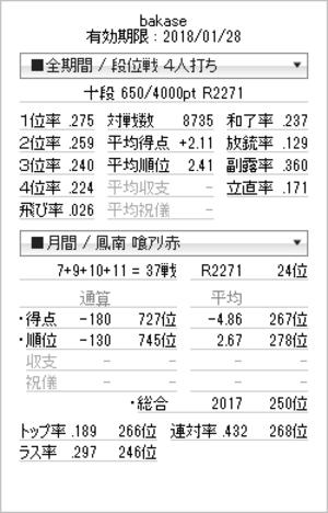 Tenhou_prof_20161115
