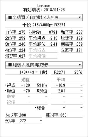 Tenhou_prof_20161204_2