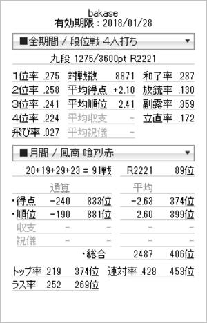 Tenhou_prof_20161231