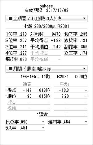 Tenhou_prof_20171004