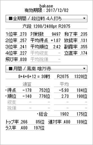 Tenhou_prof_20171009