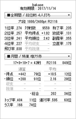Tenhou_prof_20171019