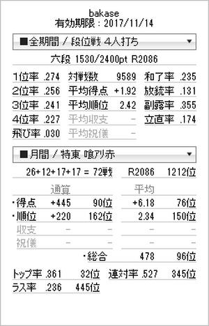 Tenhou_prof_20171022