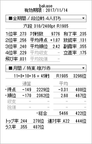 Tenhou_prof_20171109