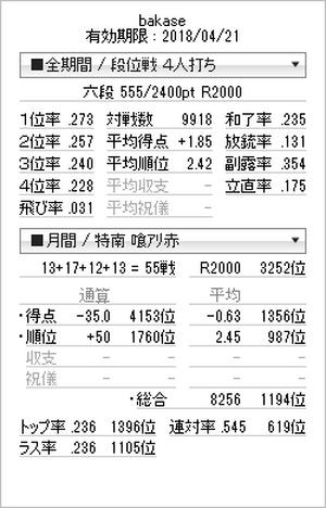 Tenhou_prof_20171226