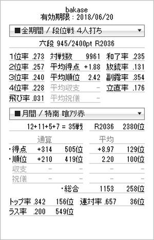 Tenhou_prof_20180124