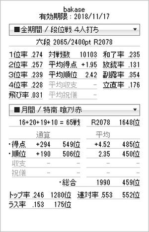 Tenhou_prof_20180425_2