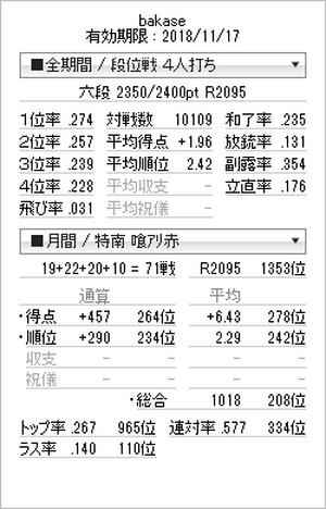 Tenhou_prof_20180427