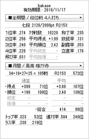 Tenhou_prof_20180525