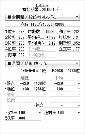 Tenhou_prof_20190105