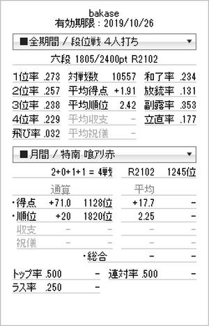 Tenhou_prof_20190206