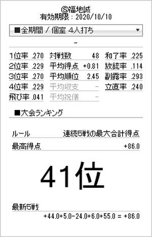 Tenhou_prof_20190304