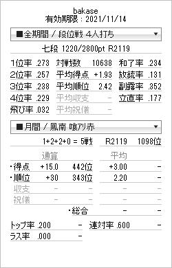 Tenhou_prof_20200411